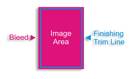 how to set crop marks in indesign